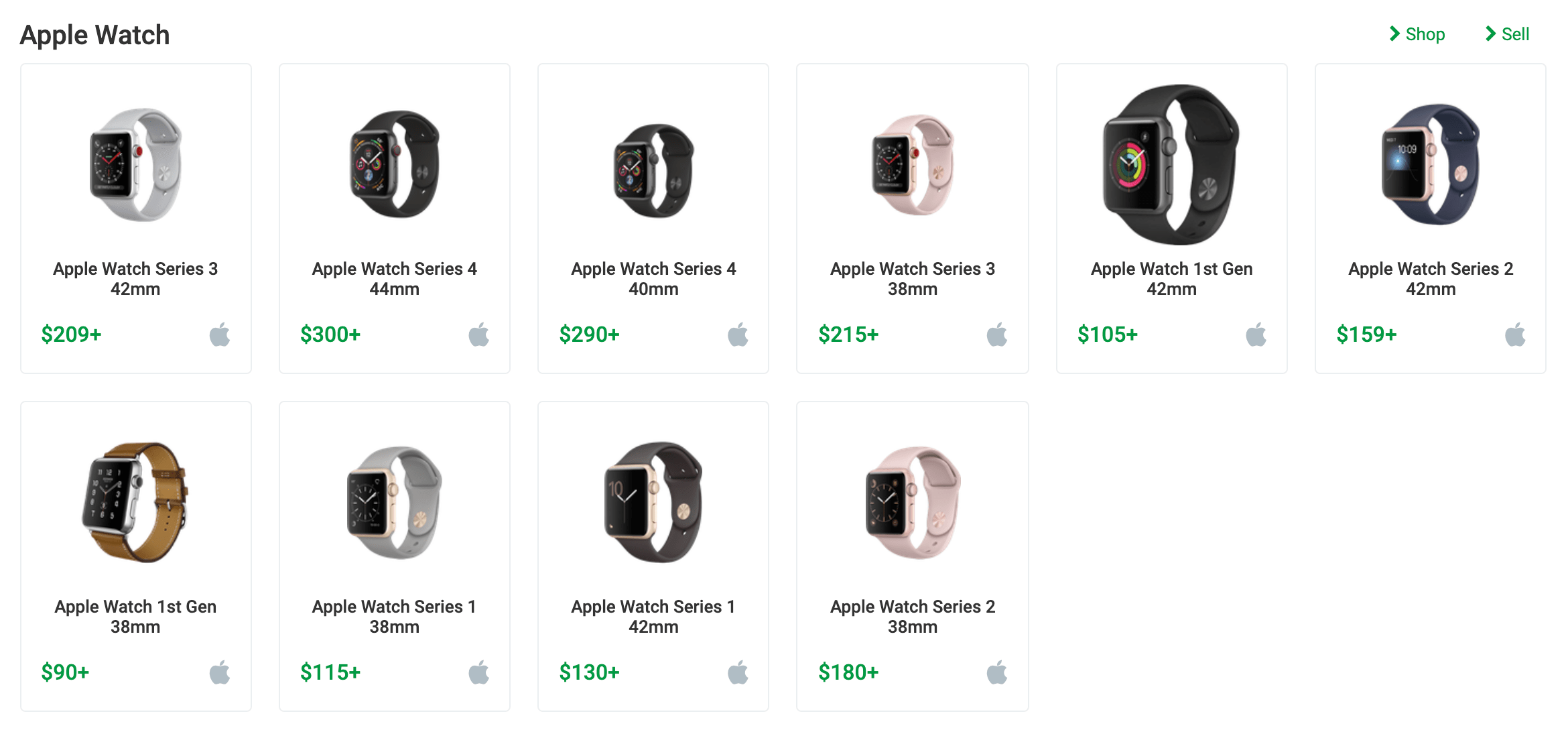 How to Trade in Your Apple Watch — The Ultimate Guide