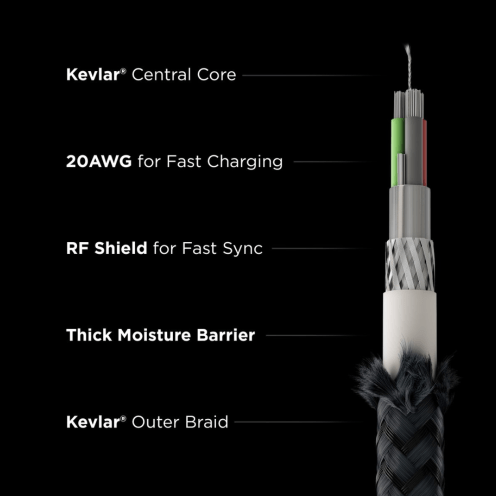 nomad-lightning-usb-c-cable-lineup-specs