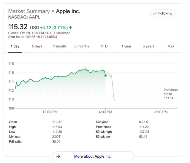 Apple anuncia ganancias del cuarto trimestre fiscal de 2020