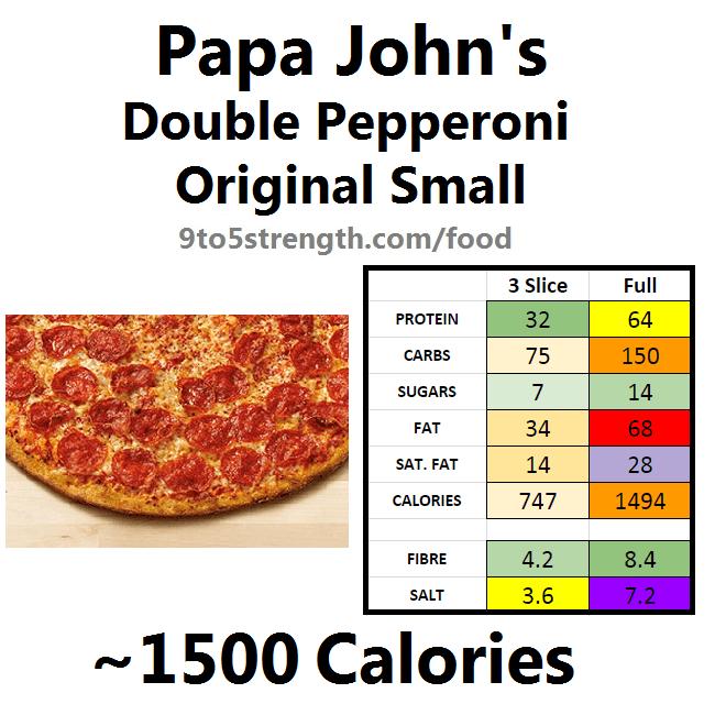 How Many Calories in Papa John's Pizza?
