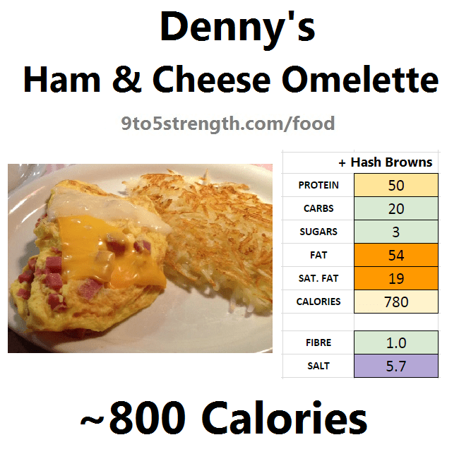 How Many Calories In Denny's?