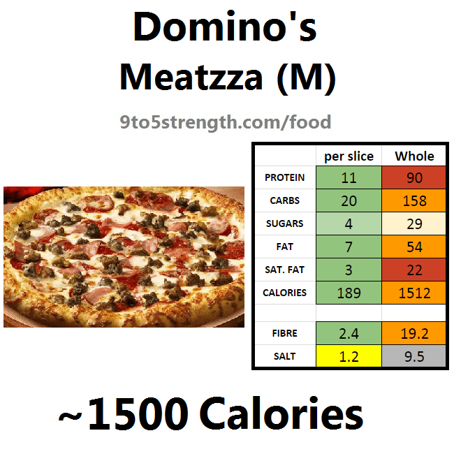 Table 87 Pizza Calories   Cabinets Matttroy