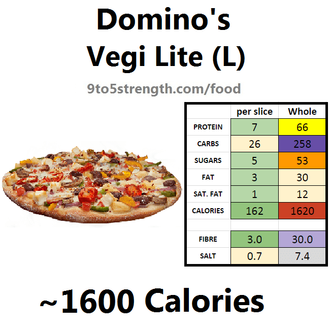 How Many Calories In Domino's Pizza?