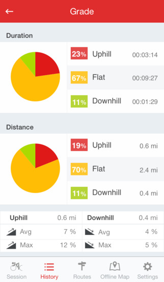 Road Bike GPS Cycling App-5