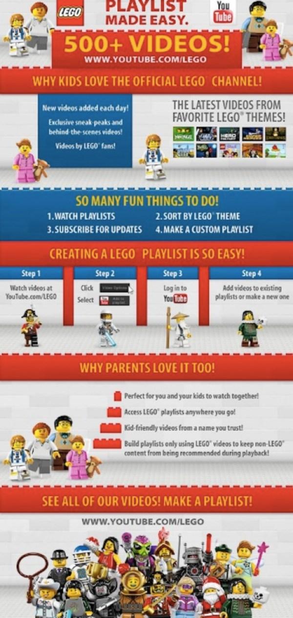 Lego Youtube Playlist Instructions Infographic