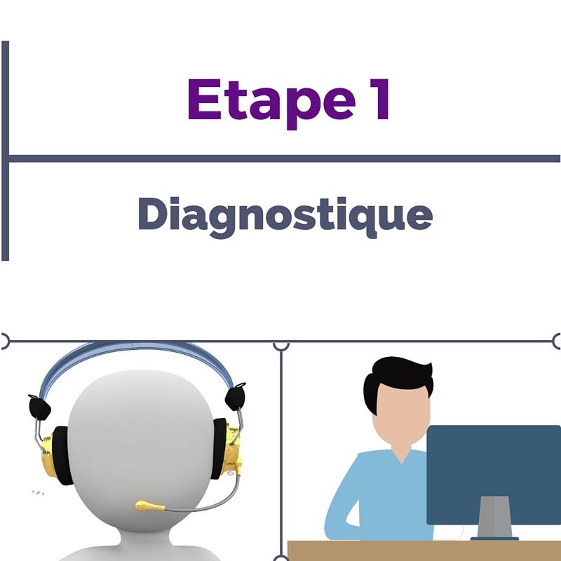 Etape 1 - Diagnostique