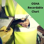 Employer Requirements to Recording Injuries and Illnesses