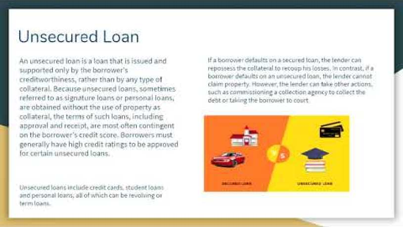 What Is Secured Debt and Unsecured Debt