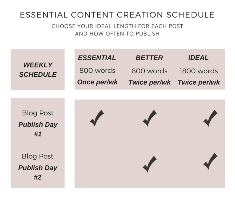 Social Media Content Marketing Plan publish schedule