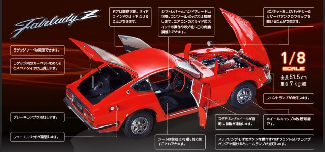 Nissan Fairlady Z S30 subscription model