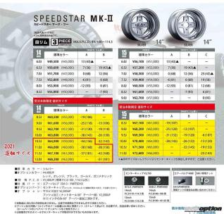SSR Limited Re-Release of MkII and MkIII Deep Rims-04