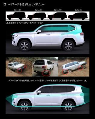 ToyotaLandCruiserJ300 14 side view explanation