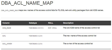 Network ACLs and Database Upgrade to Oracle 12c