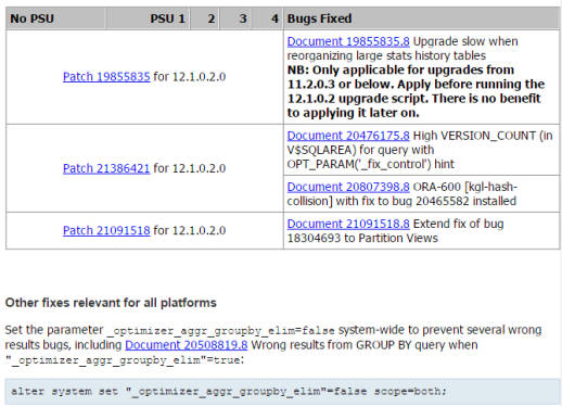 Avoid Poor Performance and Wrong Results when upgrading to 12.1.0.2
