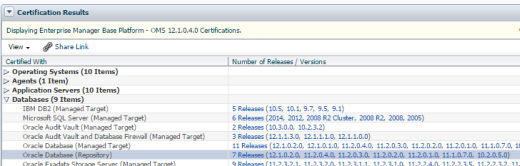 Cloud Control Repository Database Certification Oracle 12.1.0.2