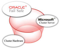 Oracle Fail Safe