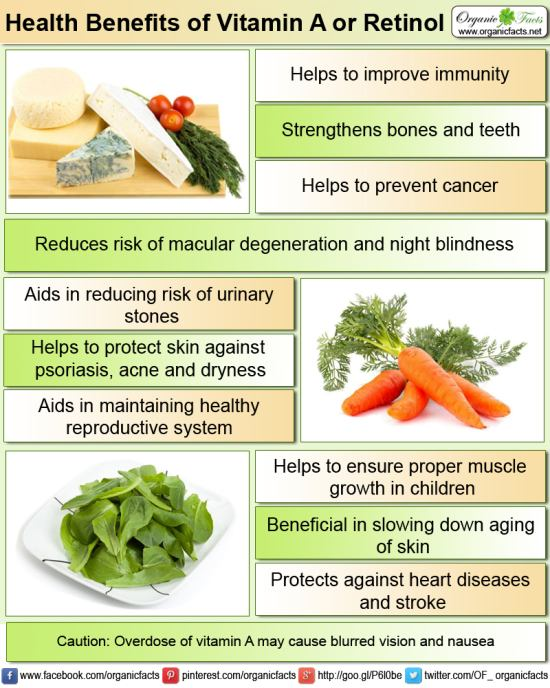 vitaminaretinolinfo