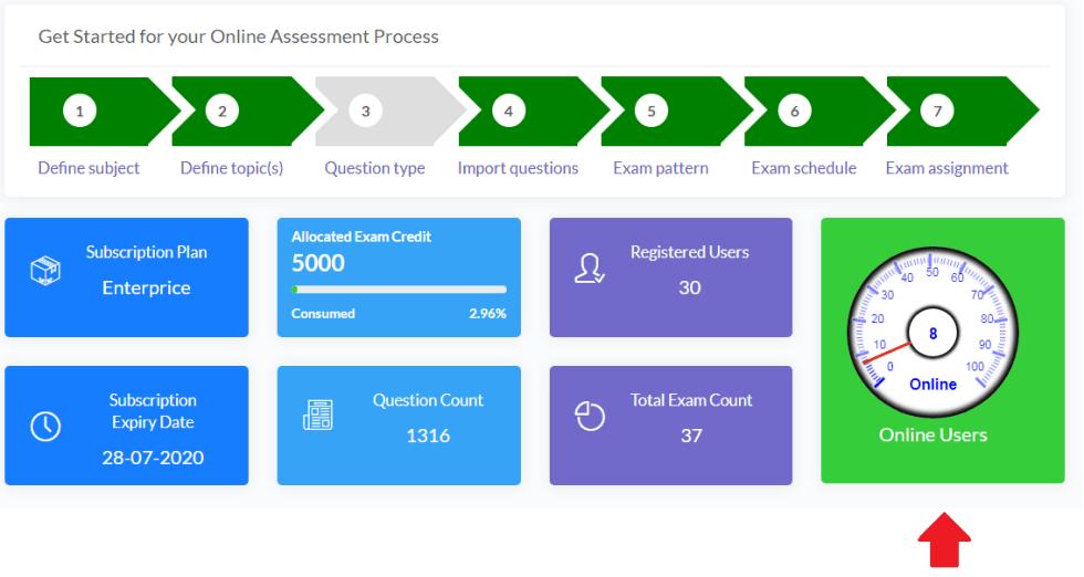Online-Exam-Dashboard