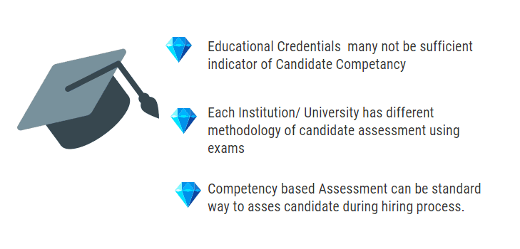 Why Competency based Assessment is Required