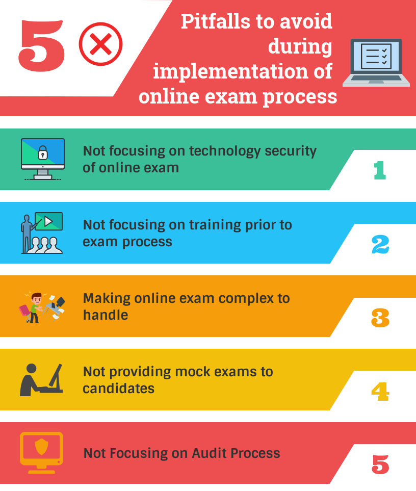 5 mistakes to avoid during online exam implementation