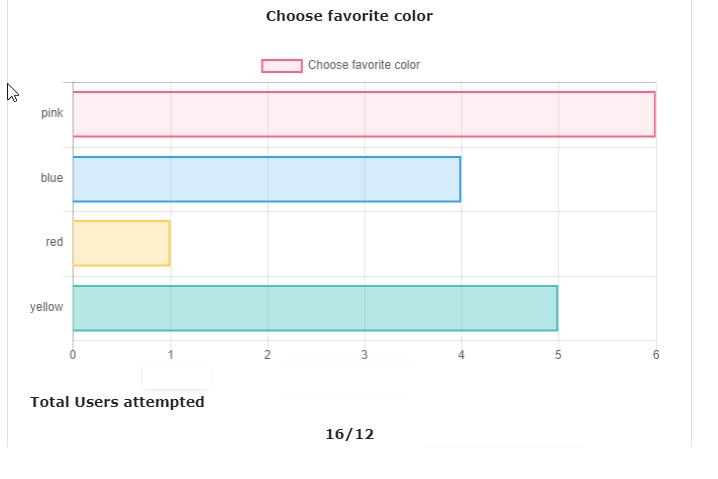 Online Survey Analytics