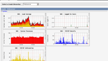 How to configure ICINGA2 Monitoring server on CentOS / RHEL