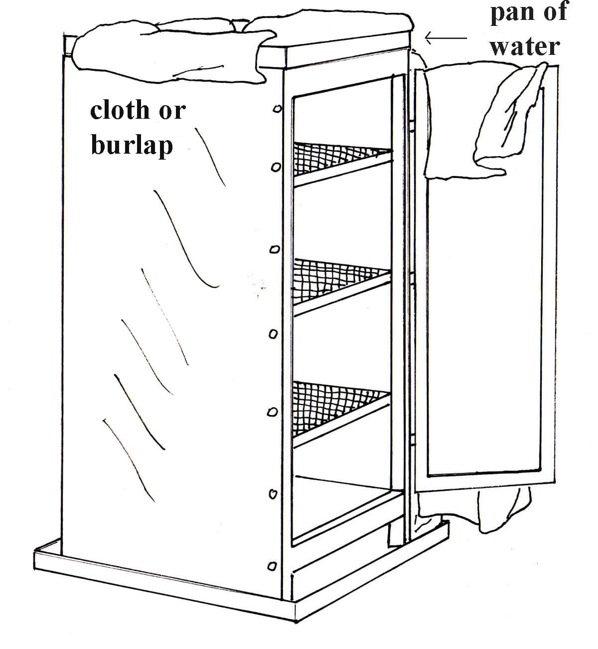 How To Keep Your Food Cold With An Iceless Refrigerator