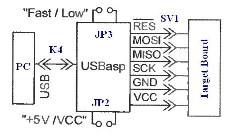 USBasp adapter jumper settings