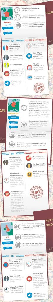 international-business-etiquette-and-customs-infographic-3