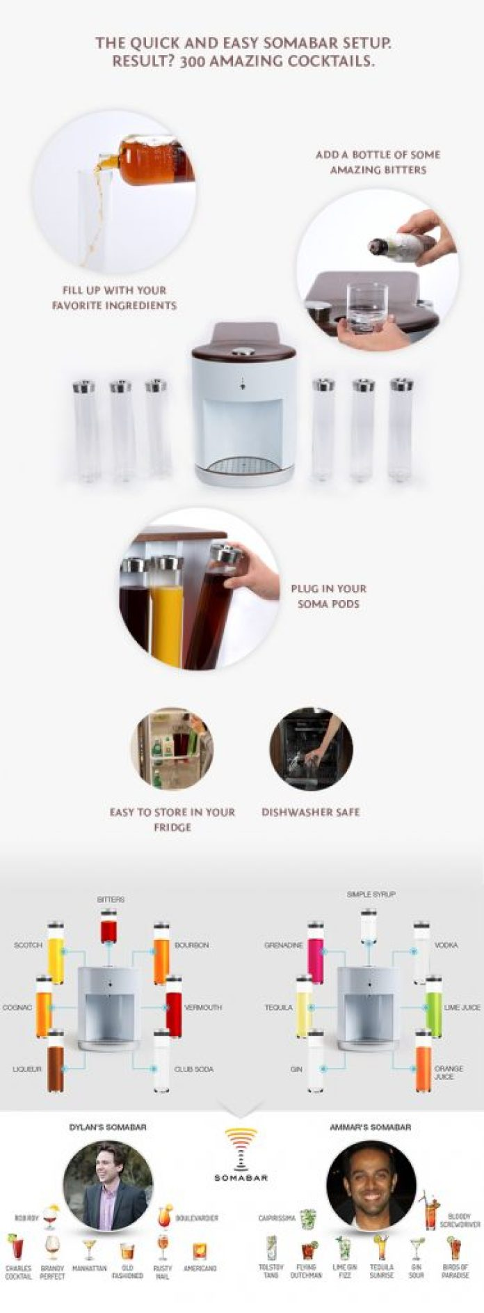 robotic-bartender-controlled-with-smartphone-app-4