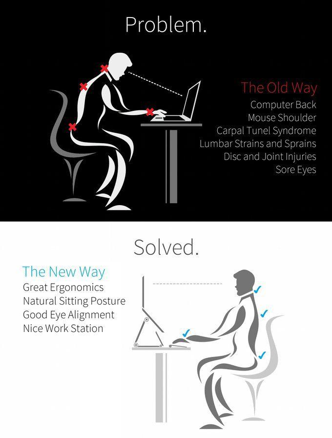 apex stand health ergonomics