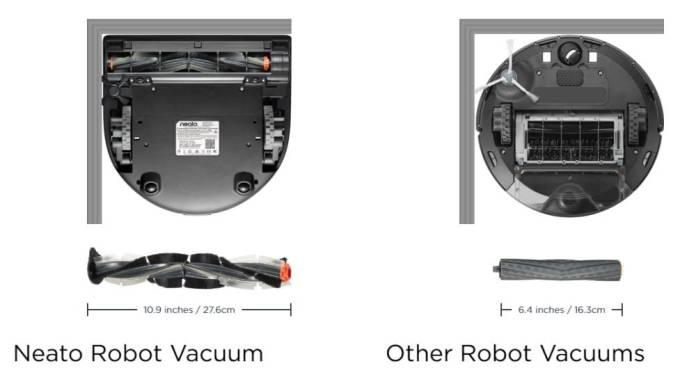 Neato Vacuum Robot Comparison Roomba iRobot