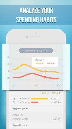 05.Analyze your spending habits