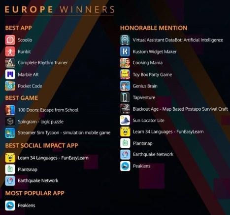 huawei app winner 2020