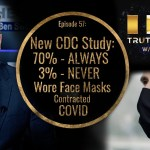 Watch Now: New CDC Study: 70% – ALWAYS 3% – NEVER  Wore Face Masks Contracted C0VlD