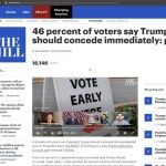 Trump Withdraws MI Lawsuit After REFUSAL To Certify Vote, Even Biden Voters Say Trump DONT Concede