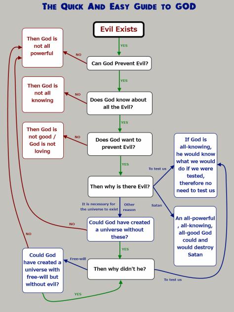 cartoon - guide to gd