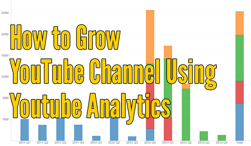 How to Grow Your YouTube Channel by using Youtube Analytics