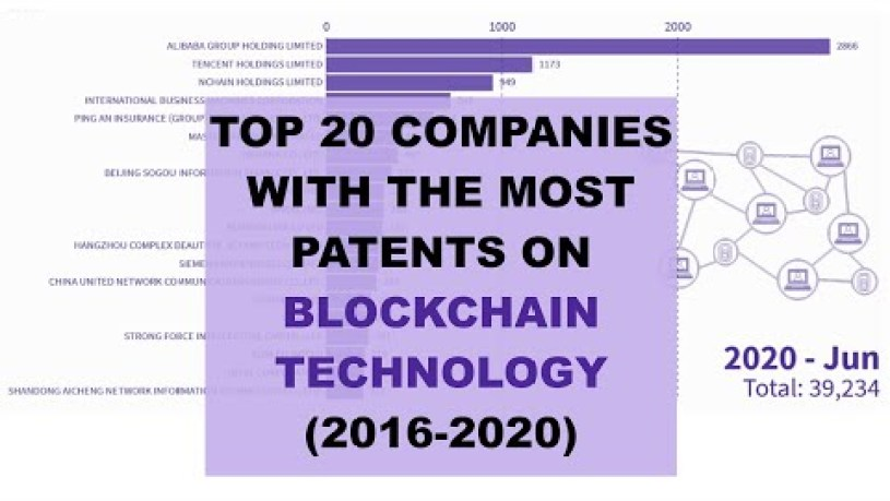 Is Blockchain Technology Patented
