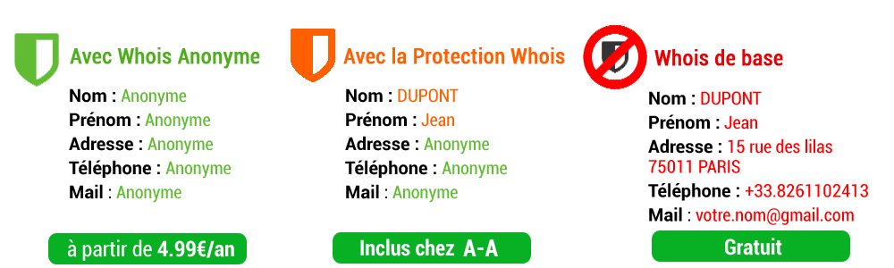 whois-anonyme-1