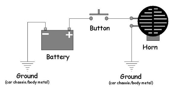 horn wiring diagram,