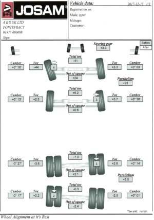 8x4 Twinsteer Wheel Alignment Measurement Report | AES UK LTD
