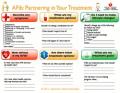 AHA A-Fib pre-visit worksheet