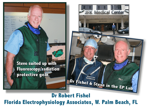 Dr Robert Fishel and Steve S. Ryan. PhD