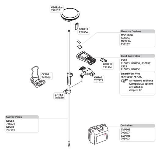 RTK ровер Leica GS08plus + CS10 для работы в сетях