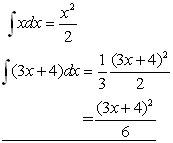 THE INTEGRATION FORMULA, integration from A-level Maths Tutor