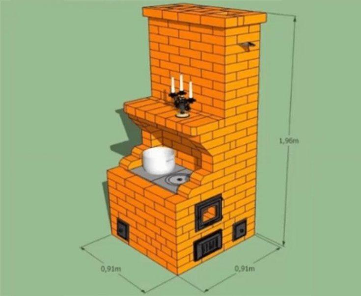 (+118写真)ステップバイステップの説明オーブンを自分で追加する方法