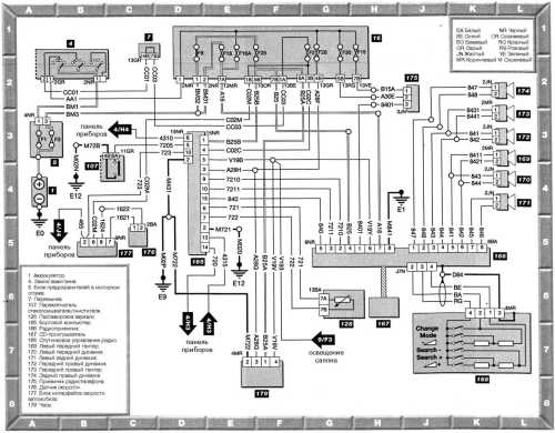 small resolution of peugeot 406 wiring diagram wiring diagram detailed peugeot 408 peugeot 407 wiring diagram html
