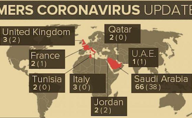 Mers Virus Cure July 2013