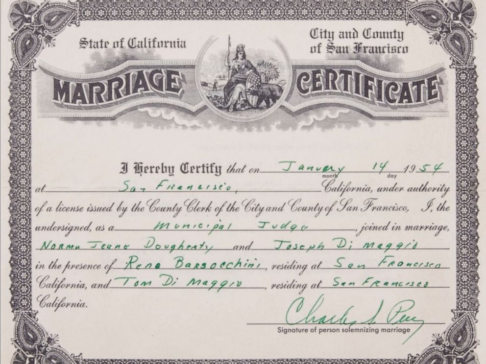 What Does Marriage License Look